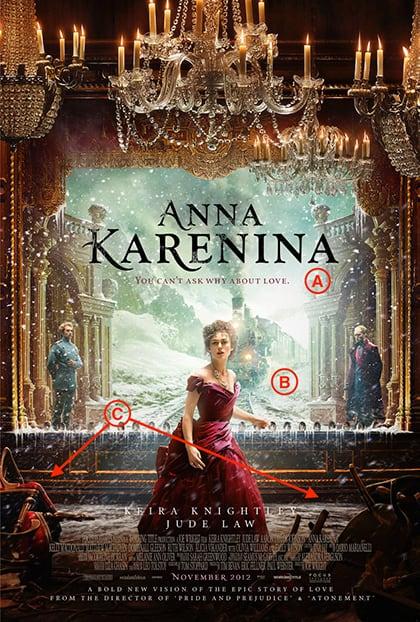 Anna Karenina Poster Review