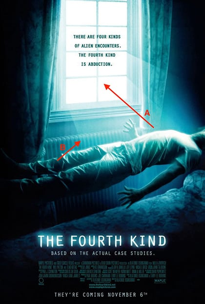 The Fourth Kind Poster Review